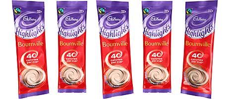 Cadbury Highlights