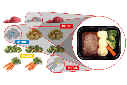 food in tray & diagram